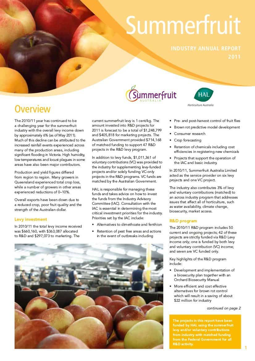 Annual Industry Report 2011